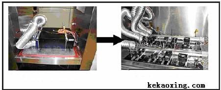 高加速寿命试验(HALT)和加速寿命试验(ALT)