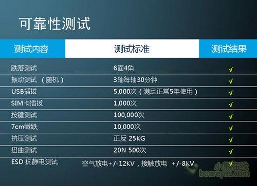 深圳哪里可以做笔记本电脑可靠性测试