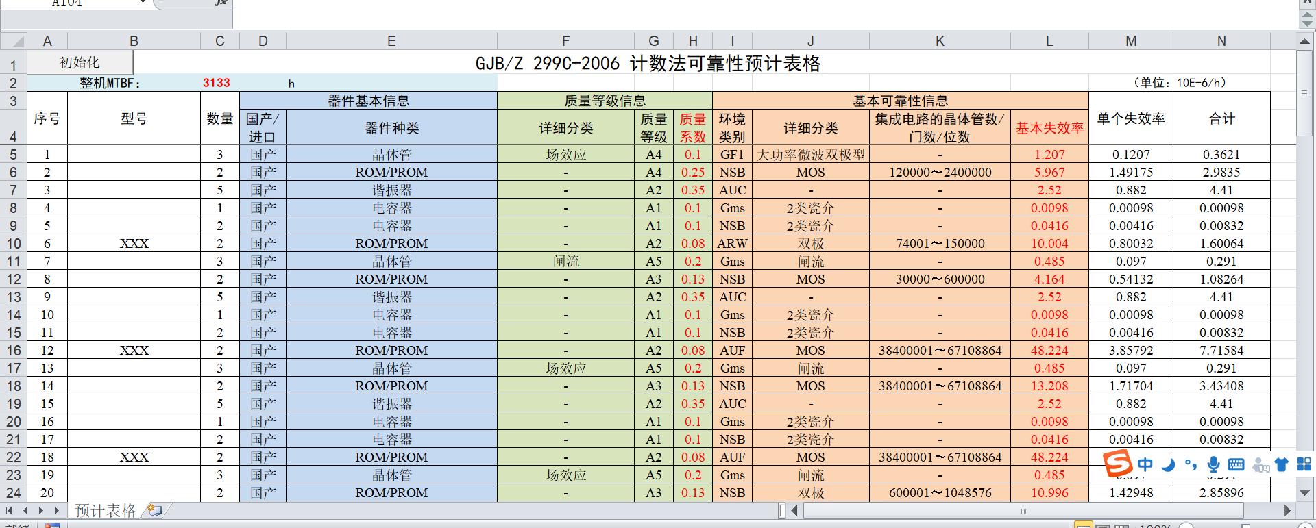 GJB/Z 299C(计数法)可靠性预计工具